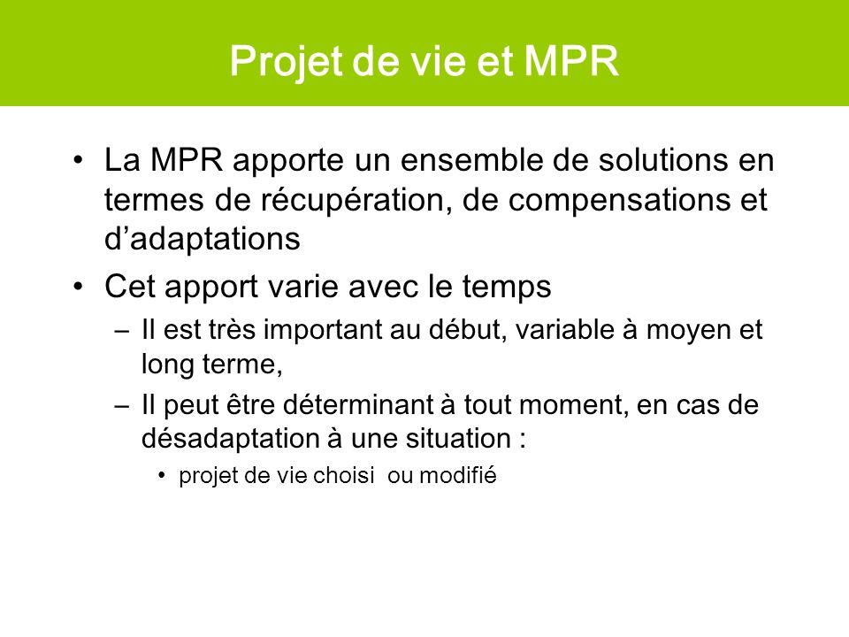 Projet de vie et MPR La MPR apporte un ensemble de solutions en termes de récupération, de compensations et dadaptations Cet apport varie avec le temp