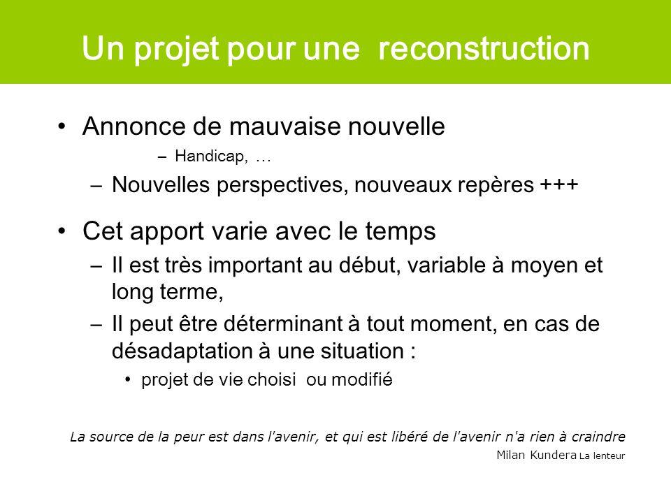 Un projet pour une reconstruction Annonce de mauvaise nouvelle –Handicap, … –Nouvelles perspectives, nouveaux repères +++ Cet apport varie avec le tem