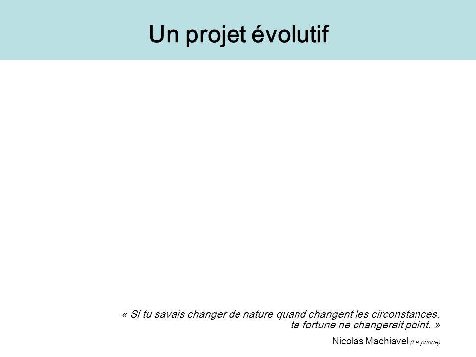 Un projet évolutif « Si tu savais changer de nature quand changent les circonstances, ta fortune ne changerait point. » Nicolas Machiavel (Le prince)