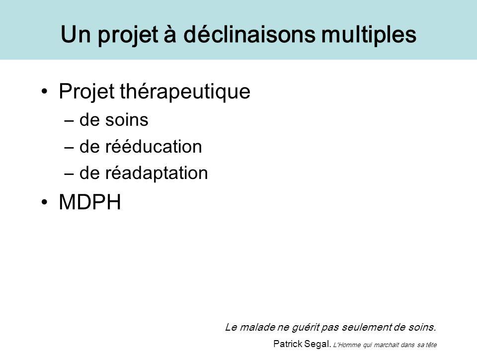 Un projet à déclinaisons multiples Projet thérapeutique –de soins –de rééducation –de réadaptation MDPH Le malade ne guérit pas seulement de soins. Pa