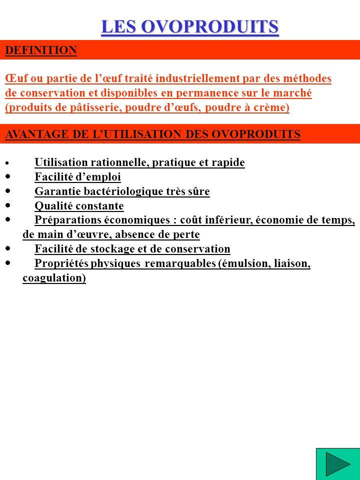 LES OVOPRODUITS DEFINITION Œuf ou partie de lœuf traité industriellement par des méthodes de conservation et disponibles en permanence sur le marché (