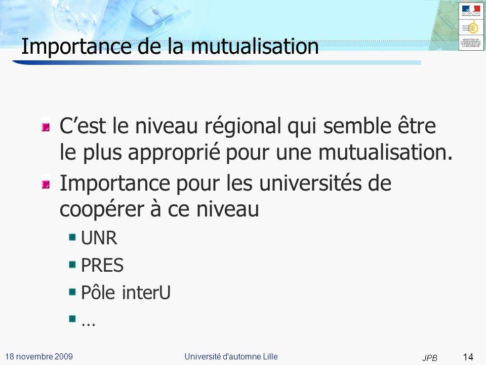 14 JPB Université d automne Lille18 novembre 2009 Importance de la mutualisation Cest le niveau régional qui semble être le plus approprié pour une mutualisation.