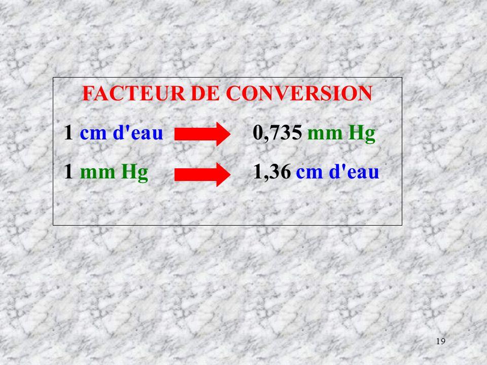 19 FACTEUR DE CONVERSION 1 cm d eau 0,735 mm Hg 1 mm Hg1,36 cm d eau