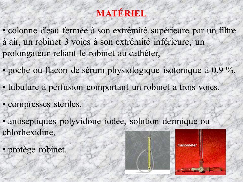 5 MATÉRIEL colonne d eau fermée à son extrémité supérieure par un filtre à air, un robinet 3 voies à son extrémité inférieure, un prolongateur reliant le robinet au cathéter, poche ou flacon de sérum physiologique isotonique à 0,9 %, tubulure à perfusion comportant un robinet à trois voies, compresses stériles, antiseptiques polyvidone iodée, solution dermique ou chlorhexidine, protège robinet.
