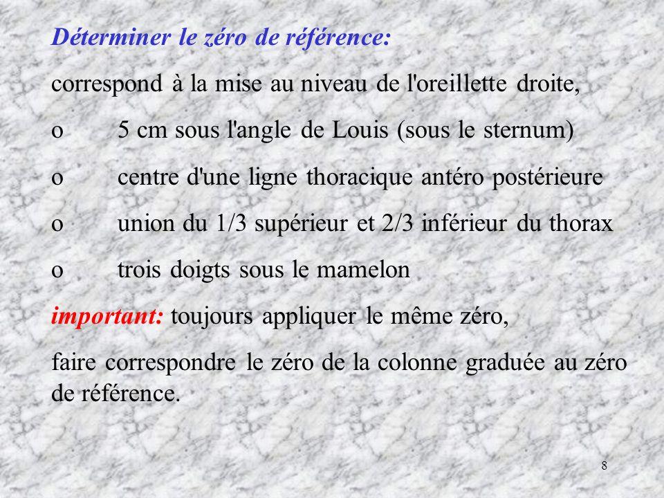 8 Déterminer le zéro de référence: correspond à la mise au niveau de l oreillette droite, o5 cm sous l angle de Louis (sous le sternum) ocentre d une ligne thoracique antéro postérieure o union du 1/3 supérieur et 2/3 inférieur du thorax otrois doigts sous le mamelon important: toujours appliquer le même zéro, faire correspondre le zéro de la colonne graduée au zéro de référence.