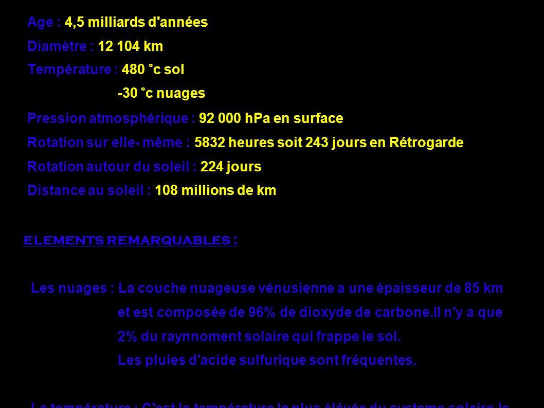 Vénus en chiffre : Age : 4,5 milliards d'années Diamètre : 12 104 km Température : 480 °c sol -30 °c nuages Pression atmosphérique : 92 000 hPa en sur