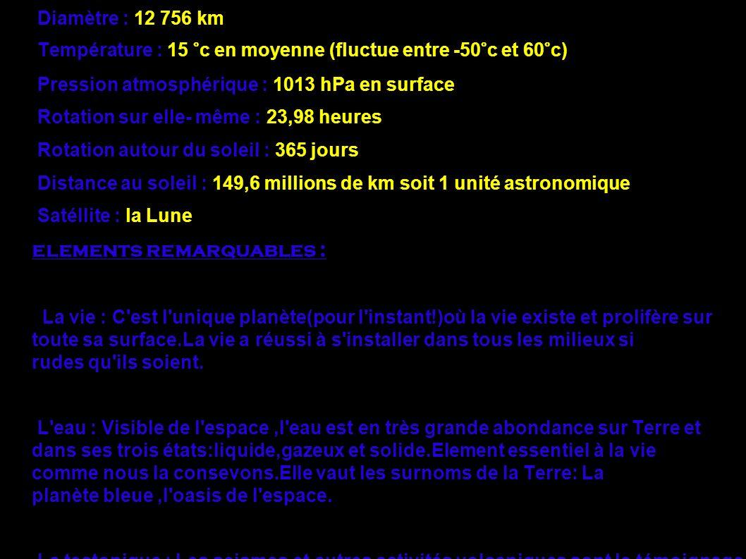 La Terre en chiffre : Age : 4,5 milliards d'années Diamètre : 12 756 km Température : 15 °c en moyenne (fluctue entre -50°c et 60°c) Pression atmosphé