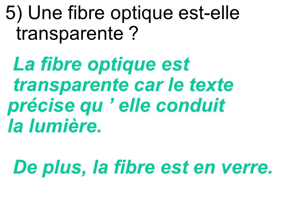 4) En quelle matière est fabriquée une fibre optique ? La fibre optique est en verre, ou en plastique transparent.