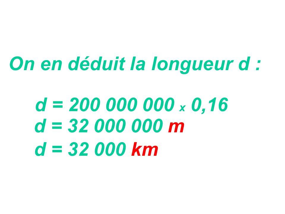 7) Calcule la longueur de la fibre optique SEA-ME-WE 3 entre lAllemagne et lAustralie ? d = v x t longueur = vitesse x durée Le texte nous donne : v =