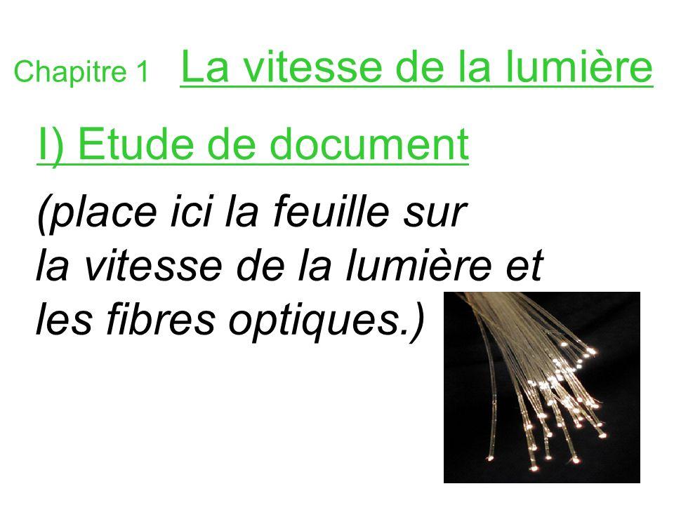 Chapitre 1 La vitesse de la lumière I) Etude de document (place ici la feuille sur la vitesse de la lumière et les fibres optiques.)