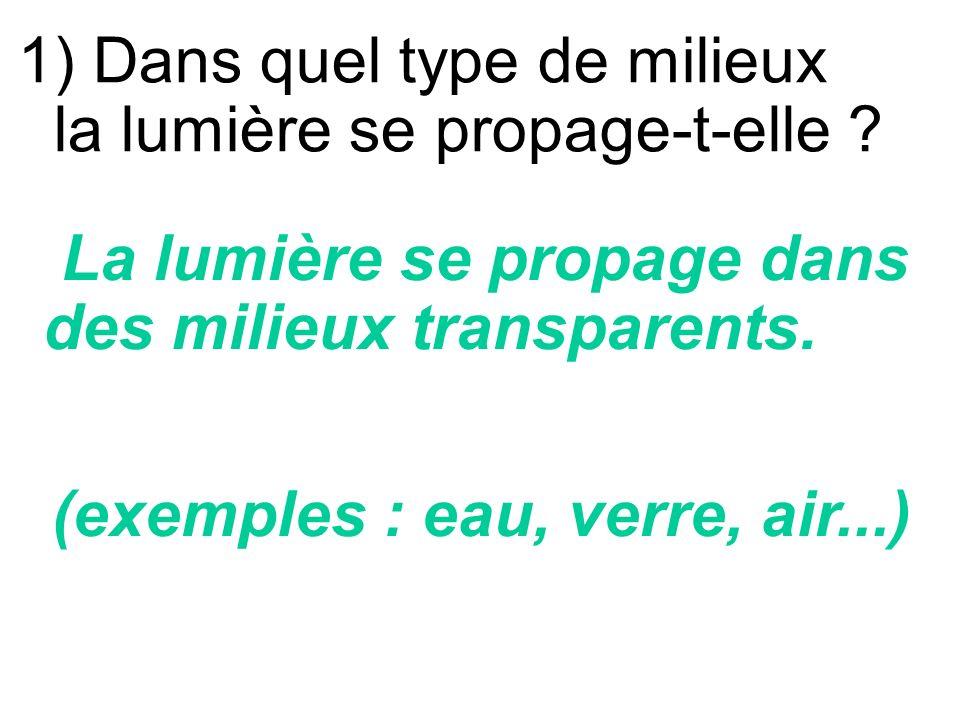 1) Dans quel type de milieux la lumière se propage-t-elle .