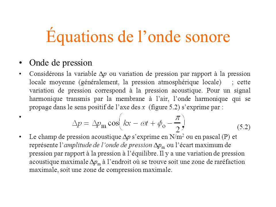 Vitesse du son On obtient : (5.4) où v est la vitesse de propagation de londe acoustique longitudinale, o représente la masse volumique du milieu à létat déquilibre et B le module de compressibilité.