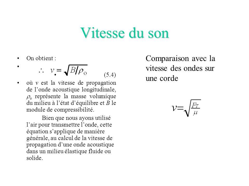 Vitesses dans divers milieux Tableau 5.1 Vitesse du son dans divers milieux de propagation.