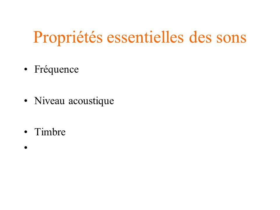 Hauteur dun son La hauteur dun son est la qualité reliée à la fréquence du son.