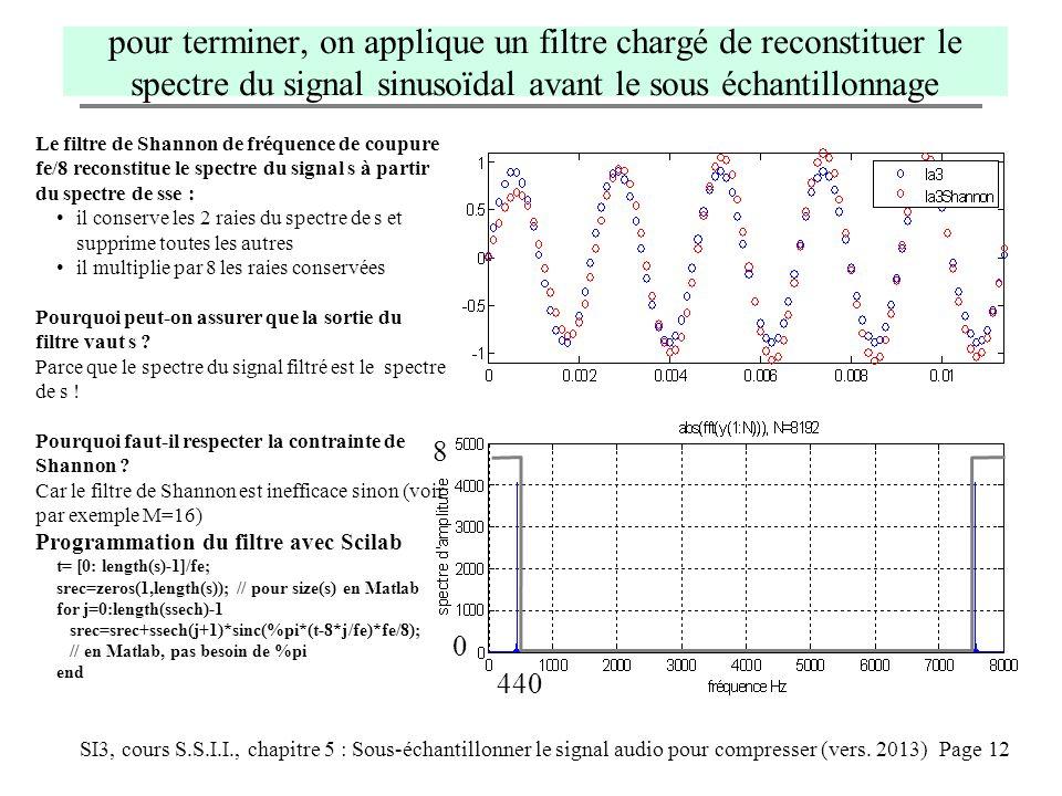 SI3, cours S.S.I.I., chapitre 5 : Sous-échantillonner le signal audio pour compresser (vers. 2013) Page 12 pour terminer, on applique un filtre chargé