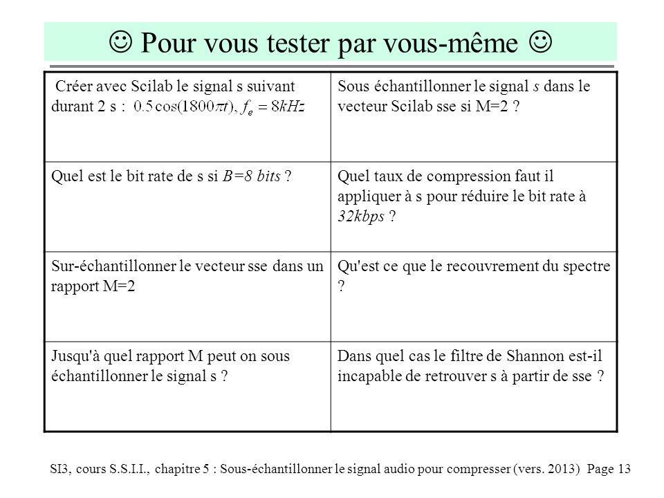 SI3, cours S.S.I.I., chapitre 5 : Sous-échantillonner le signal audio pour compresser (vers. 2013) Page 13 Créer avec Scilab le signal s suivant duran