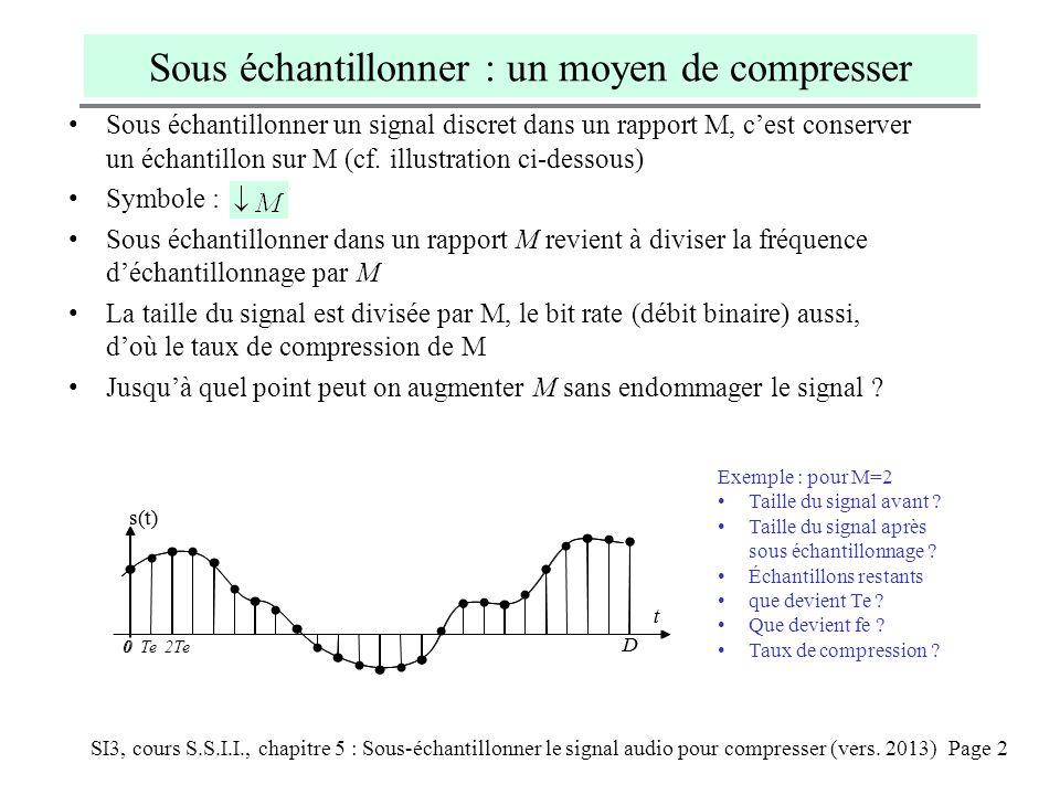 SI3, cours S.S.I.I., chapitre 5 : Sous-échantillonner le signal audio pour compresser (vers. 2013) Page 2 Sous échantillonner : un moyen de compresser