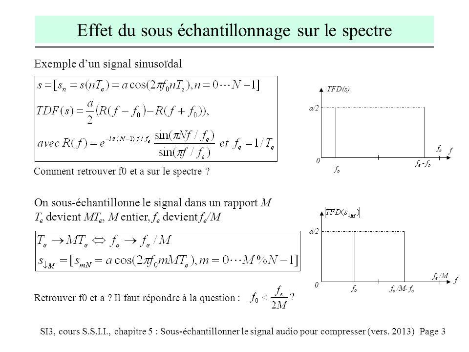 SI3, cours S.S.I.I., chapitre 5 : Sous-échantillonner le signal audio pour compresser (vers. 2013) Page 3 Effet du sous échantillonnage sur le spectre