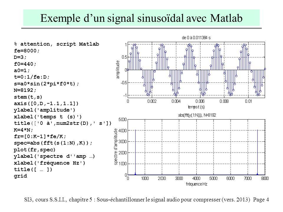 SI3, cours S.S.I.I., chapitre 5 : Sous-échantillonner le signal audio pour compresser (vers. 2013) Page 4 Exemple dun signal sinusoïdal avec Matlab %