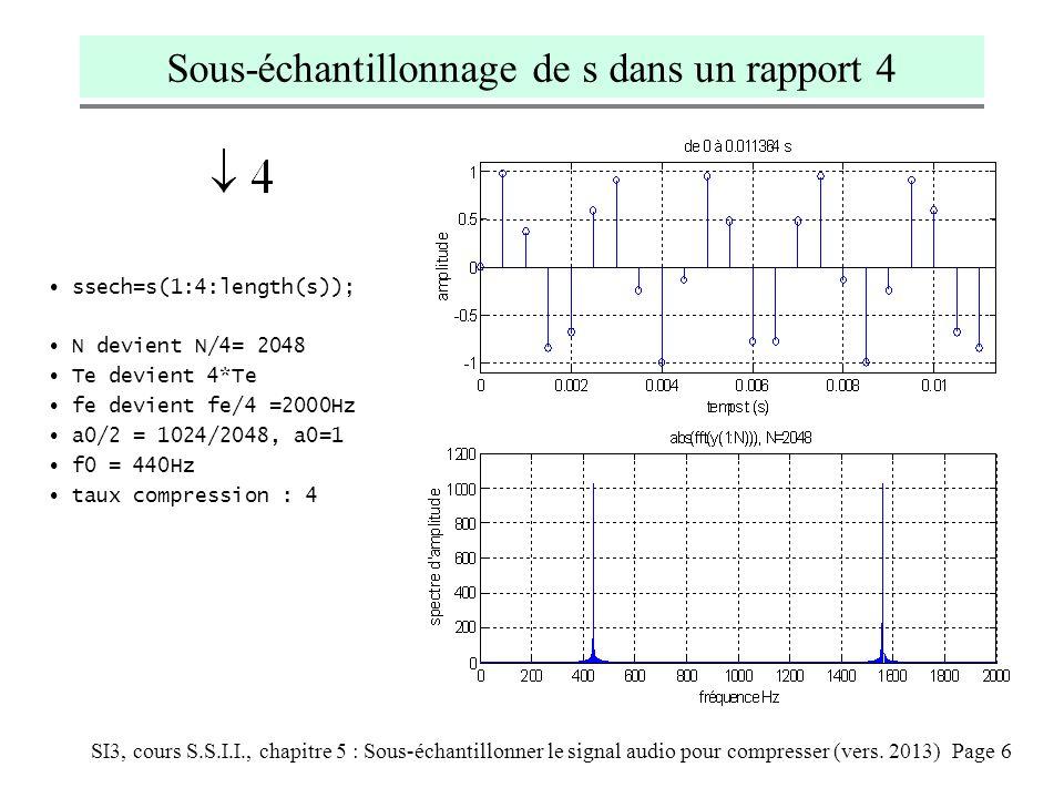 SI3, cours S.S.I.I., chapitre 5 : Sous-échantillonner le signal audio pour compresser (vers. 2013) Page 6 Sous-échantillonnage de s dans un rapport 4