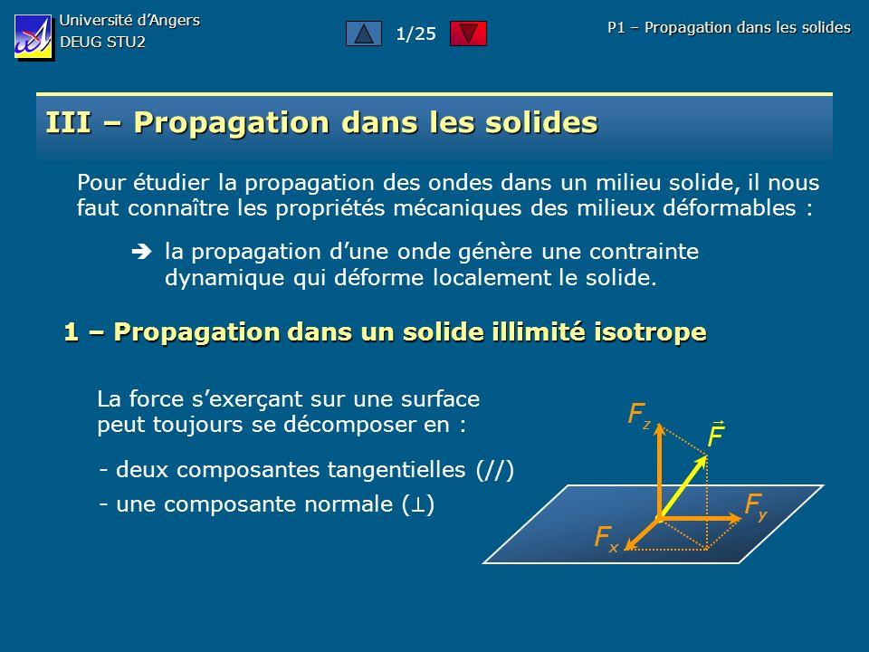 Université dAngers DEUG STU2 P1 – Propagation dans les solides III – Propagation dans les solides Pour étudier la propagation des ondes dans un milieu