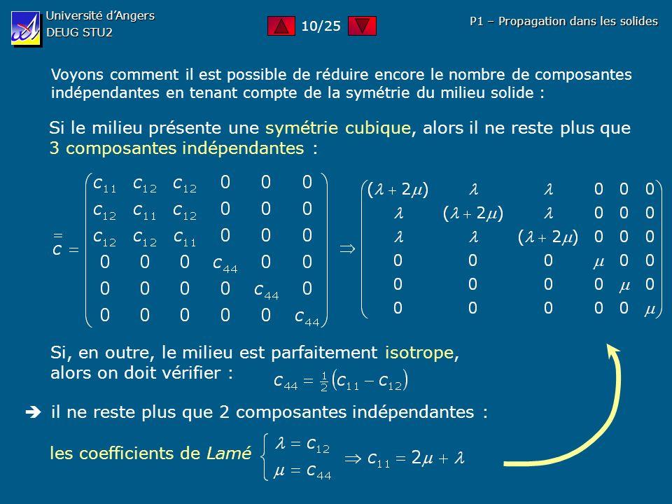 Université dAngers DEUG STU2 P1 – Propagation dans les solides Voyons comment il est possible de réduire encore le nombre de composantes indépendantes