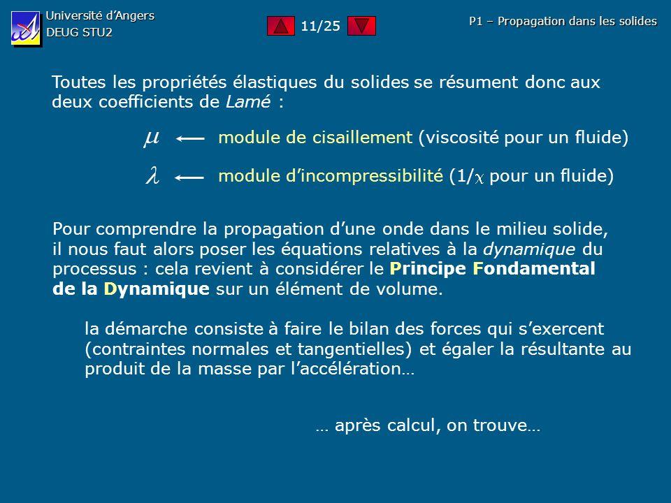 Université dAngers DEUG STU2 P1 – Propagation dans les solides Toutes les propriétés élastiques du solides se résument donc aux deux coefficients de L