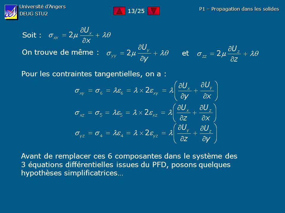 Université dAngers DEUG STU2 P1 – Propagation dans les solides Soit : On trouve de même : et Pour les contraintes tangentielles, on a : Avant de rempl