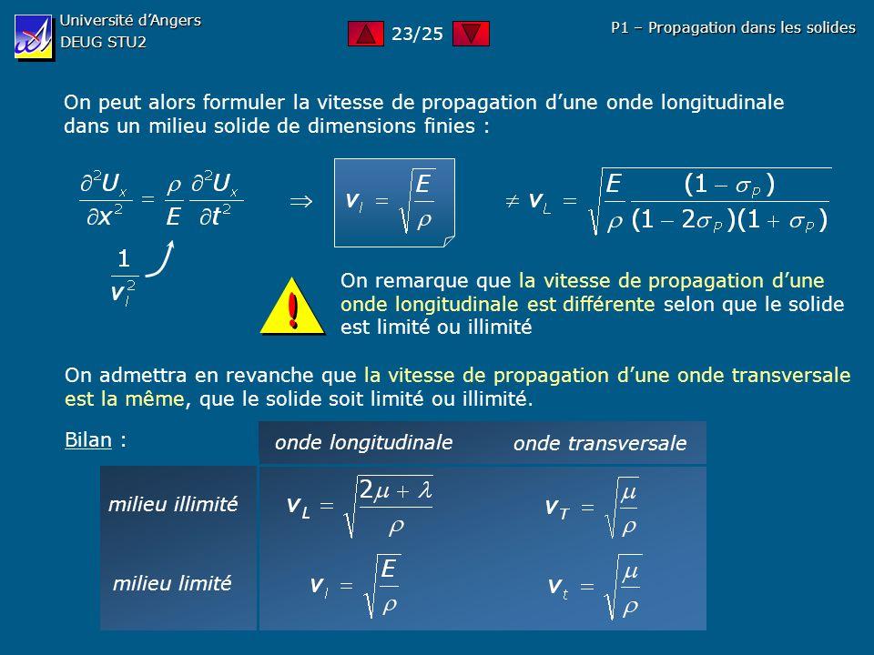Université dAngers DEUG STU2 P1 – Propagation dans les solides On peut alors formuler la vitesse de propagation dune onde longitudinale dans un milieu