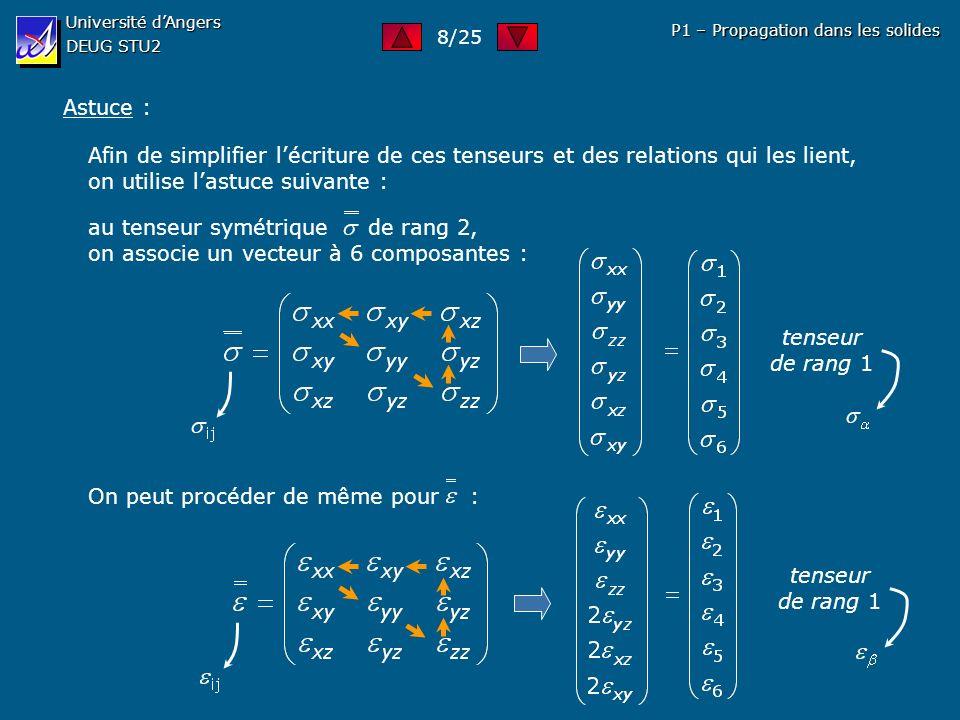 Université dAngers DEUG STU2 P1 – Propagation dans les solides Astuce : Afin de simplifier lécriture de ces tenseurs et des relations qui les lient, o