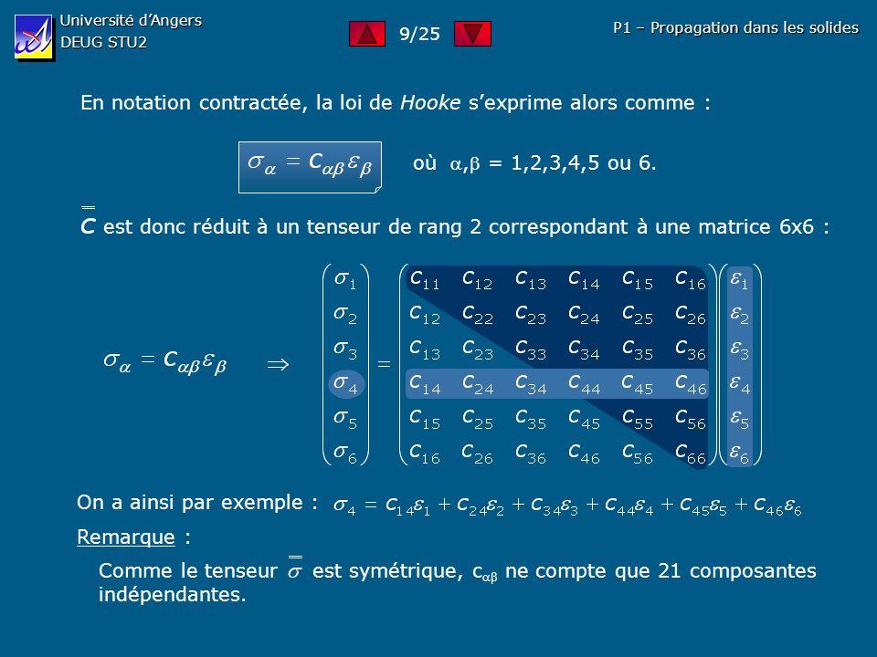 Université dAngers DEUG STU2 P1 – Propagation dans les solides En notation contractée, la loi de Hooke sexprime alors comme : où, = 1,2,3,4,5 ou 6. es