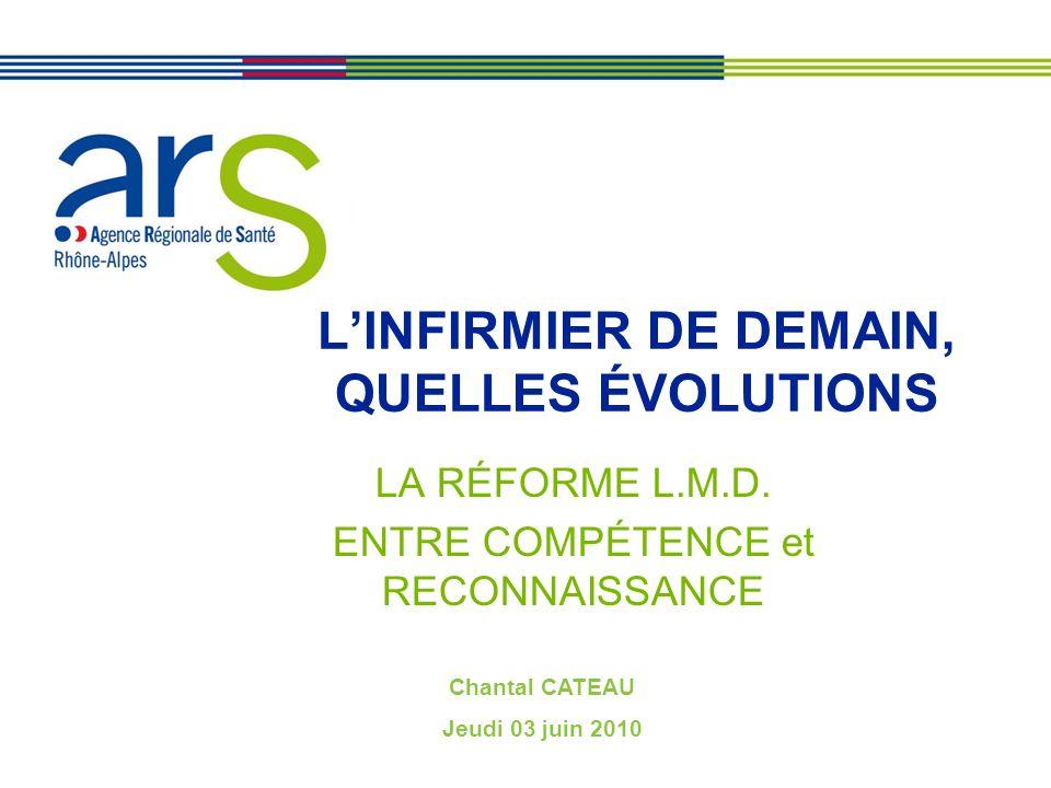 LINFIRMIER DE DEMAIN, QUELLES ÉVOLUTIONS LA RÉFORME L.M.D. ENTRE COMPÉTENCE et RECONNAISSANCE Chantal CATEAU Jeudi 03 juin 2010
