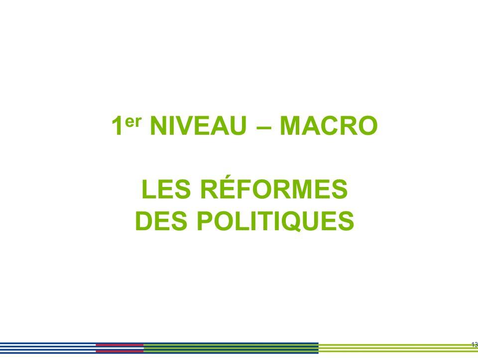 13 1 er NIVEAU – MACRO LES RÉFORMES DES POLITIQUES