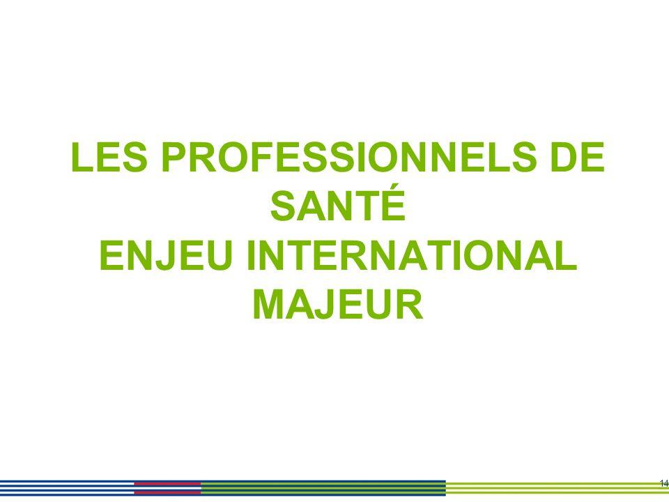 14 LES PROFESSIONNELS DE SANTÉ ENJEU INTERNATIONAL MAJEUR