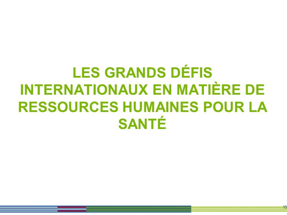 15 LES GRANDS DÉFIS INTERNATIONAUX EN MATIÈRE DE RESSOURCES HUMAINES POUR LA SANTÉ