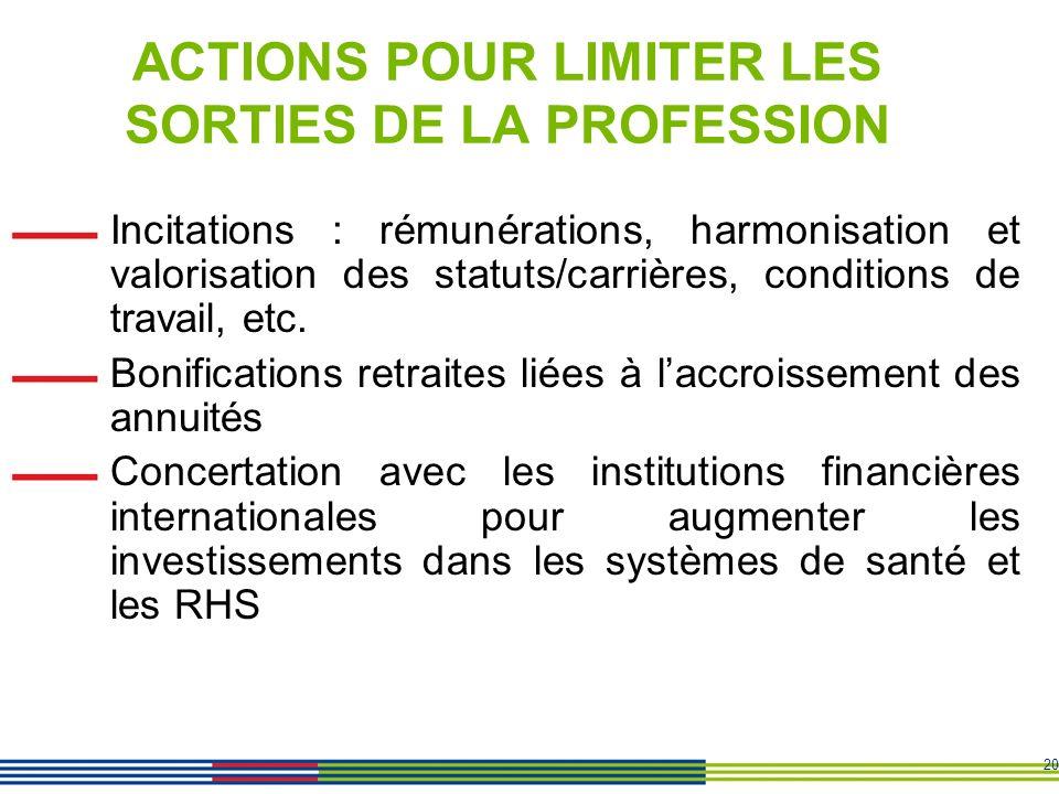 20 ACTIONS POUR LIMITER LES SORTIES DE LA PROFESSION Incitations : rémunérations, harmonisation et valorisation des statuts/carrières, conditions de t