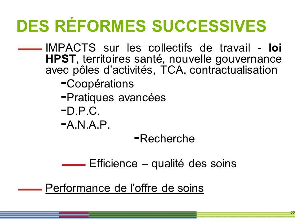 22 DES RÉFORMES SUCCESSIVES IMPACTS sur les collectifs de travail - loi HPST, territoires santé, nouvelle gouvernance avec pôles dactivités, TCA, cont