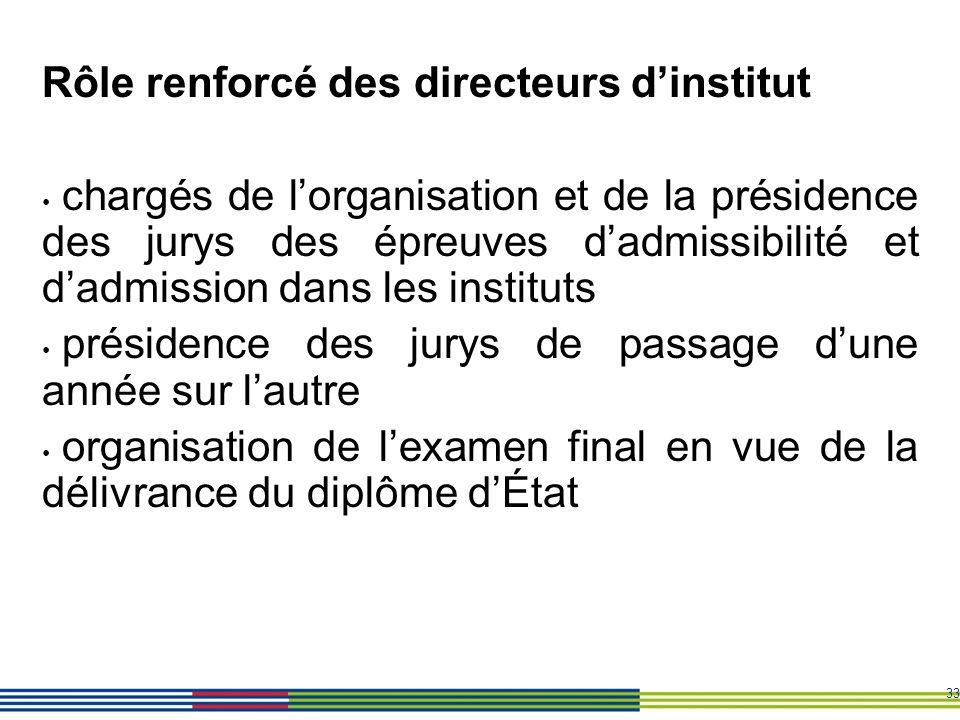 33 Rôle renforcé des directeurs dinstitut chargés de lorganisation et de la présidence des jurys des épreuves dadmissibilité et dadmission dans les in