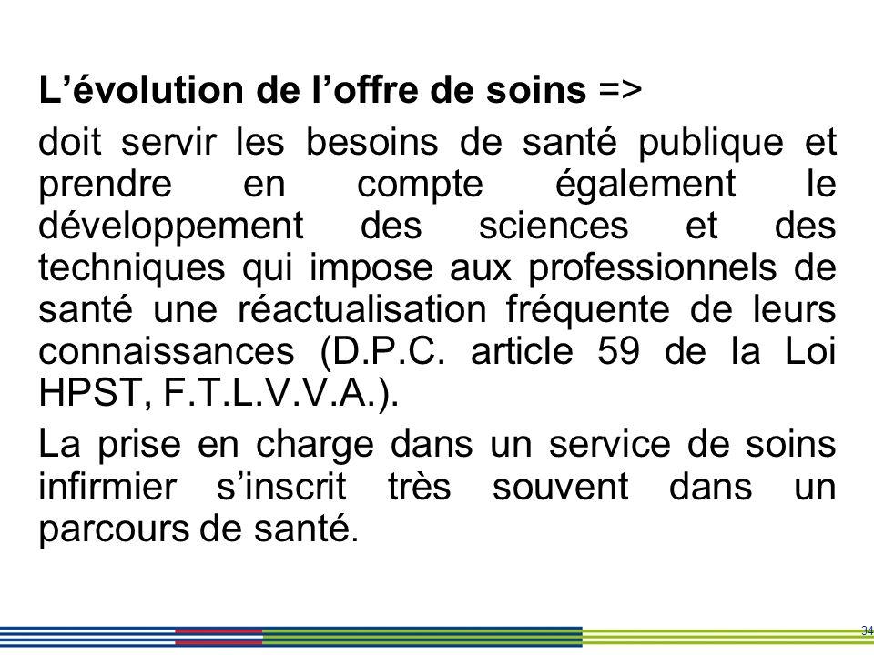 34 Lévolution de loffre de soins => doit servir les besoins de santé publique et prendre en compte également le développement des sciences et des tech