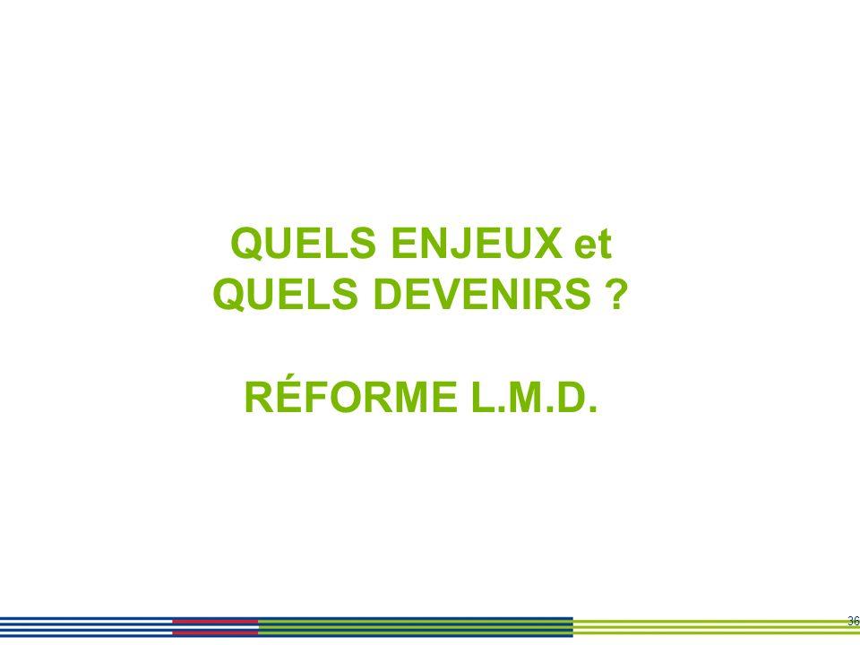 36 QUELS ENJEUX et QUELS DEVENIRS ? RÉFORME L.M.D.