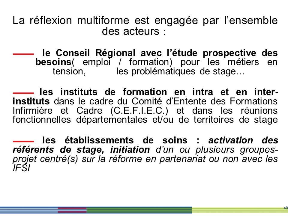 40 La réflexion multiforme est engagée par lensemble des acteurs : le Conseil Régional avec létude prospective des besoins( emploi / formation) pour l
