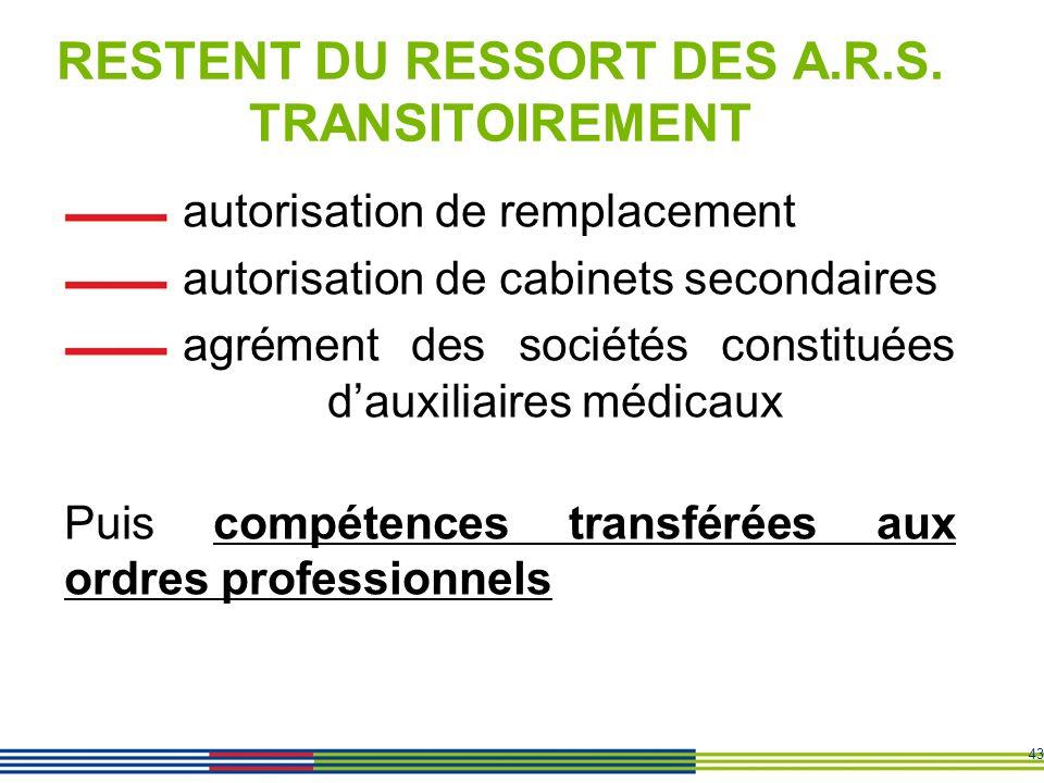 43 RESTENT DU RESSORT DES A.R.S. TRANSITOIREMENT autorisation de remplacement autorisation de cabinets secondaires agrément des sociétés constituées d
