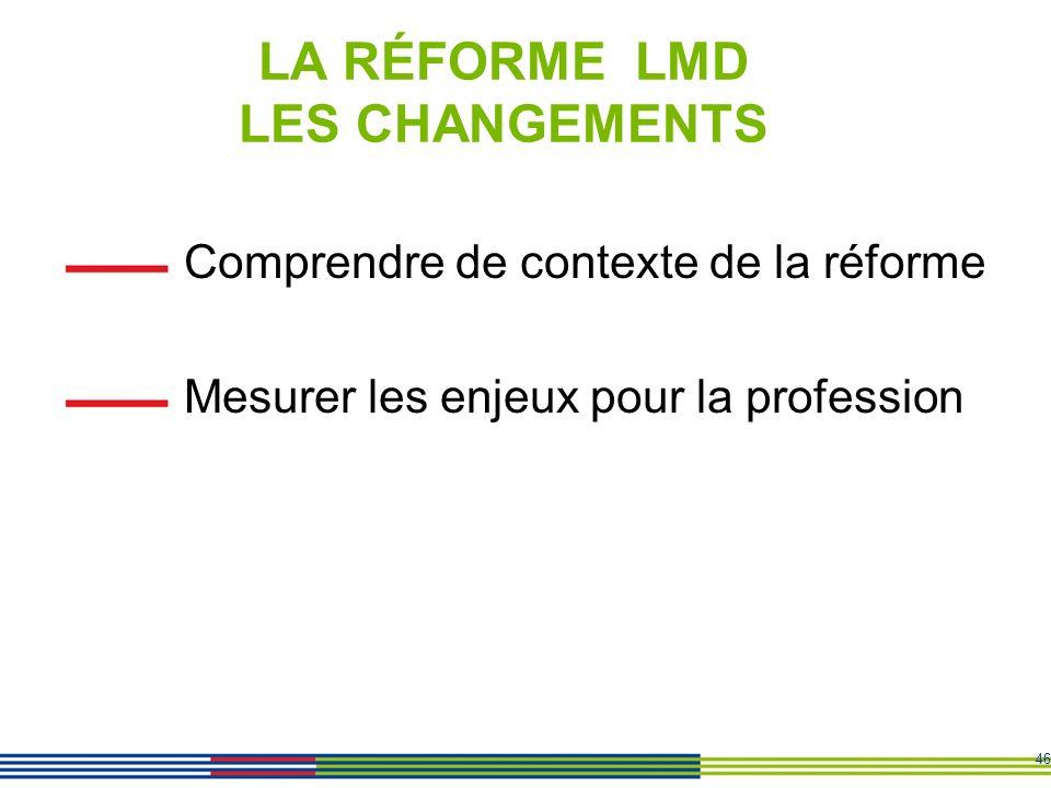 46 Comprendre de contexte de la réforme Mesurer les enjeux pour la profession LA RÉFORME LMD LES CHANGEMENTS