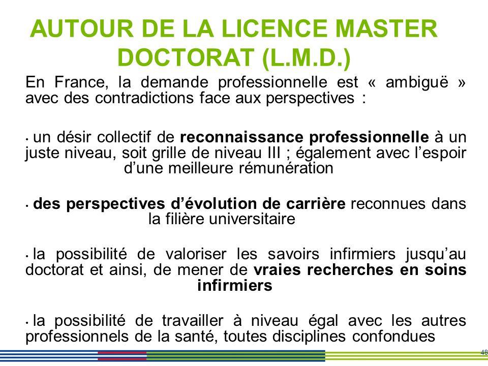 48 AUTOUR DE LA LICENCE MASTER DOCTORAT (L.M.D.) En France, la demande professionnelle est « ambiguë » avec des contradictions face aux perspectives :