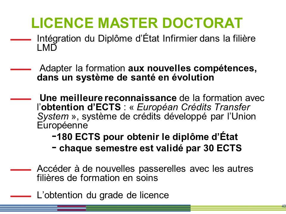 49 LICENCE MASTER DOCTORAT Intégration du Diplôme dÉtat Infirmier dans la filière LMD Adapter la formation aux nouvelles compétences, dans un système