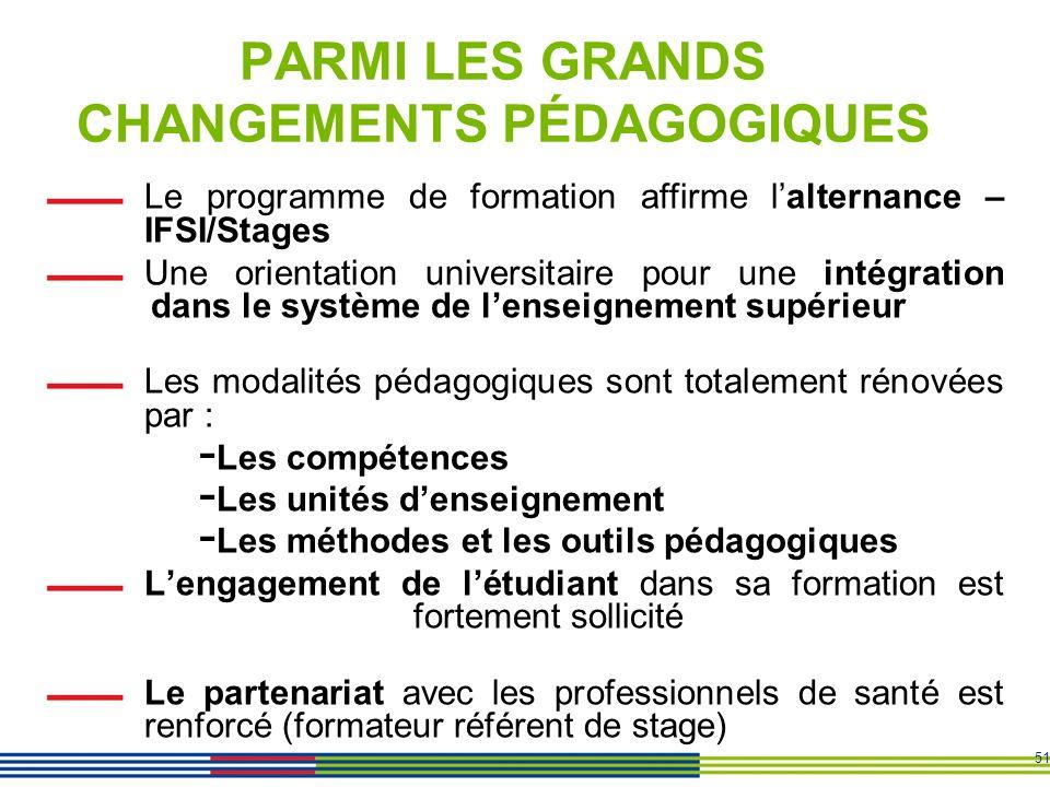 51 PARMI LES GRANDS CHANGEMENTS PÉDAGOGIQUES Le programme de formation affirme lalternance – IFSI/Stages Une orientation universitaire pour une intégr