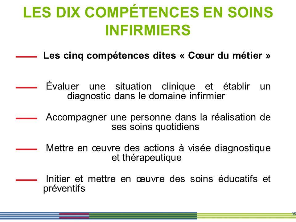 58 LES DIX COMPÉTENCES EN SOINS INFIRMIERS Les cinq compétences dites « Cœur du métier » Évaluer une situation clinique et établir un diagnostic dans