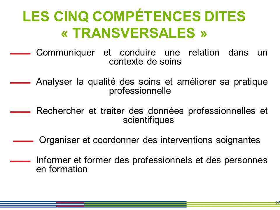 59 LES CINQ COMPÉTENCES DITES « TRANSVERSALES » Communiquer et conduire une relation dans un contexte de soins Analyser la qualité des soins et amélio