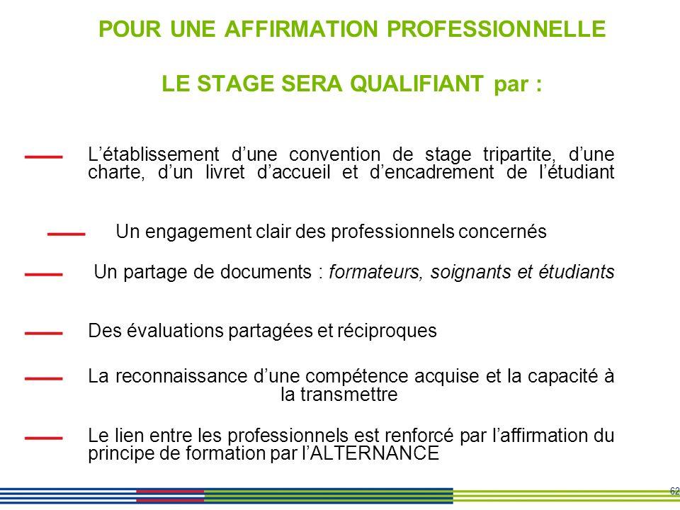 62 POUR UNE AFFIRMATION PROFESSIONNELLE LE STAGE SERA QUALIFIANT par : Létablissement dune convention de stage tripartite, dune charte, dun livret dac