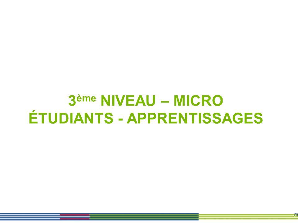 70 3 ème NIVEAU – MICRO ÉTUDIANTS - APPRENTISSAGES